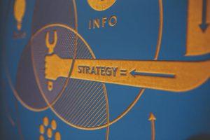 Strategy marketing board